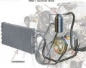 Mengenal manfaat Kondensor AC Mobil