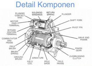 manfaat Starter Mobil Dan Komponennya