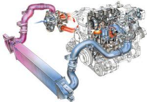 kegunaan Intercooler Pada Mesin Diesel Turbo
