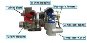 peranan Turbocharger Pada Mesin Diesel
